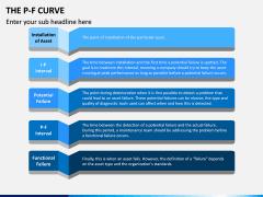 P-F Curve PPT Slide 12