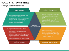 Roles and Responsibilities PPT Slide 23