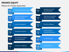 Private Equity PPT Slide 6