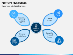 Porter's 5 Forces PPT Slide 3