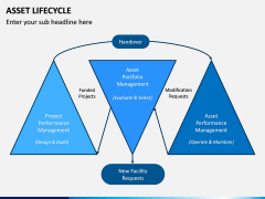 Asset Lifecycle PPT Slide 8