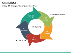 ICT Strategy PPT Slide 22