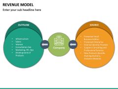 Revenue Model PPT Slide 34