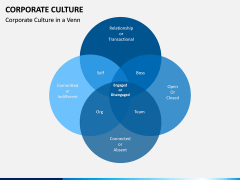 Corporate Culture PPT Slide 18