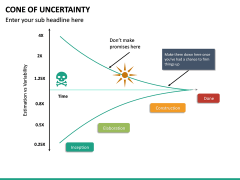 Cone of Uncertainty PPT Slide 18