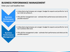 Business Performance Management PPT Slide 2