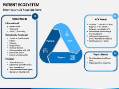 Patient Ecosystem PPT Slide 6