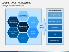 Competency Framework PPT Slide 1