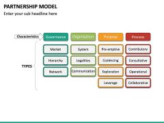 Partnership Model PPT Slide 26