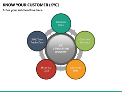 Know Your Customer (KYC) PPT Slide 21