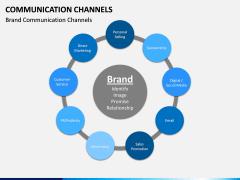 Communication Channels PPT Slide 9