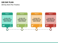 100 Day Plan PPT Slide 30