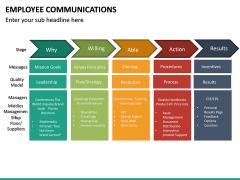 Employee Communications PPT Slide 25
