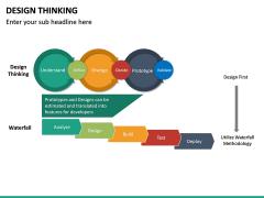 Design Thinking PPT Slide 50