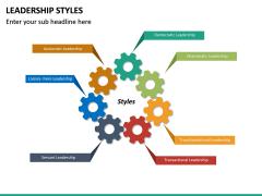 Leadership Styles PPT Slide 20
