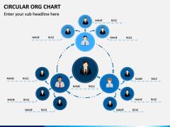 Circular ORG Chart PPT Slide 15