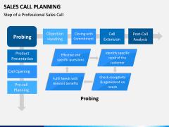 Sales Call Planning PPT Slide 11