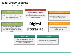 Information literacy PPT slide 21