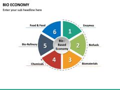 Bio Economy PPT Slide 21