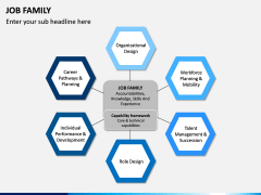 Job Family PPT Slide 3