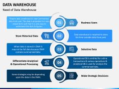 Data Warehouse PPT Slide 3