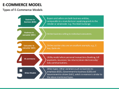 E-commerce Model PPT Slide 18