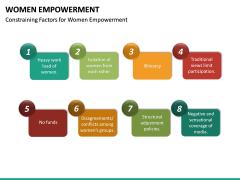Women Empowerment PPT Slide 17