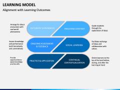 Learning Model PPT Slide 11