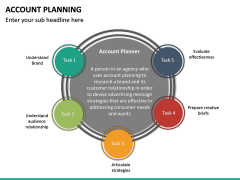 Account Planning PPT Slide 17