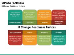 Change Readiness PPT Slide 17