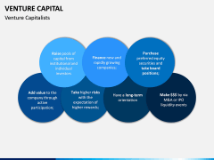 Venture Capital PPT Slide 15