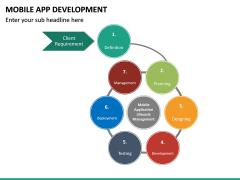 Mobile App Development PPT Slide 28