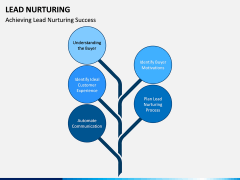 Lead Nurturing PPT Slide 4
