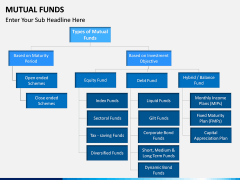 Mutual Funds PPT Slide 10