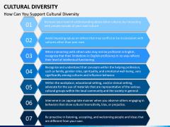 Cultural Diversity PPT Slide 9