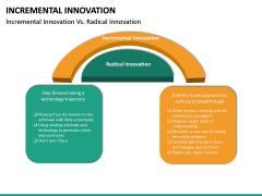 Incremental Innovation PPT Slide 18