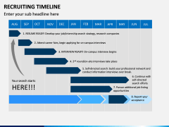 Recruiting Timeline PPT Slide 9