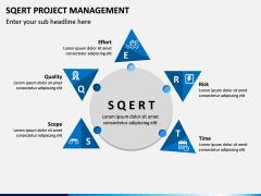 SQERT Project Management PPT Slide 1