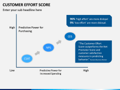 Customer Effort Score PPT Slide 14