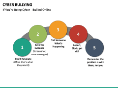 Cyber Bullying PPT slide 23