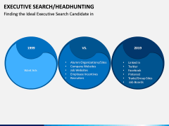 Executive Search (Headhunting) PPT Slide 6