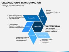 Organizational Transformation PPT Slide 10