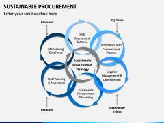 Sustainable Procurement PPT Slide 6