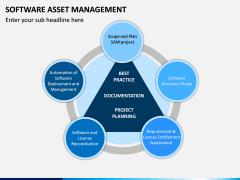 Software Asset Management PPT Slide 14