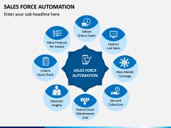 Sales Force Automation PPT Slide 3