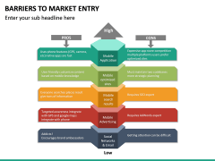 Barriers to Market Entry PPT Slide 27