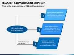 R&D Strategy PPT Slide 9