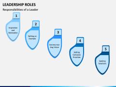 Leadership Roles PPT Slide 11