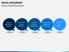 Needs Assessment PPT Slide 19