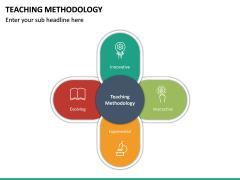 Teaching Methodogy PPT Slide 22